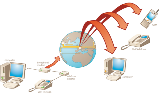 200603-voip